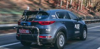 AIR οργανισμός εκπομπές ρύπων