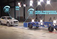 2020 Euron NCAP νέα tests ασφάλειας