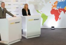 Renault δάνειο