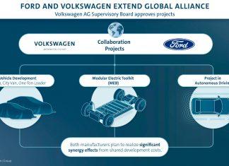 Ford-Volkswagen συμμαχία