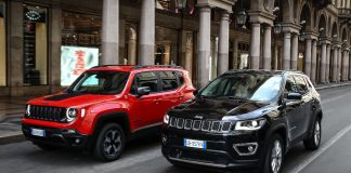 Jeep Renegade και Compass 4Xe
