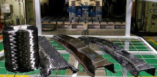 Nissan ανθρακονήματα 2020 παραγωγή διαδικασία