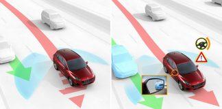 ford σύστημα υποβοήθησης αυτοκίνητα