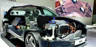 Hyundai INEOS συνεργασία 2020
