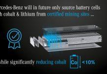 Mercedes μπαταρίες βιωσιμότητα 2020