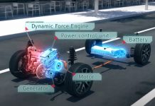 Toyota Yaris υβριδικό σύστημα κίνησης